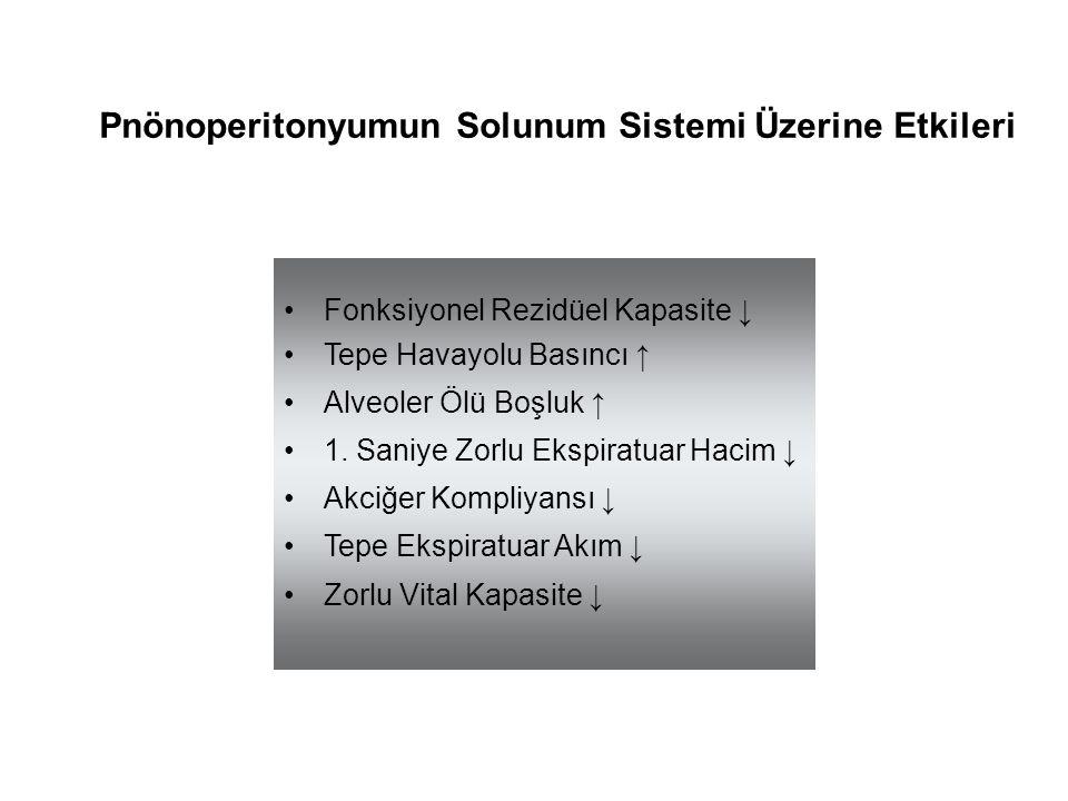 Pnönoperitonyumun Solunum Sistemi Üzerine Etkileri