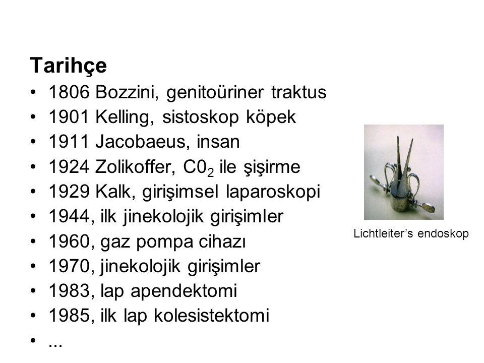 Tarihçe 1806 Bozzini, genitoüriner traktus