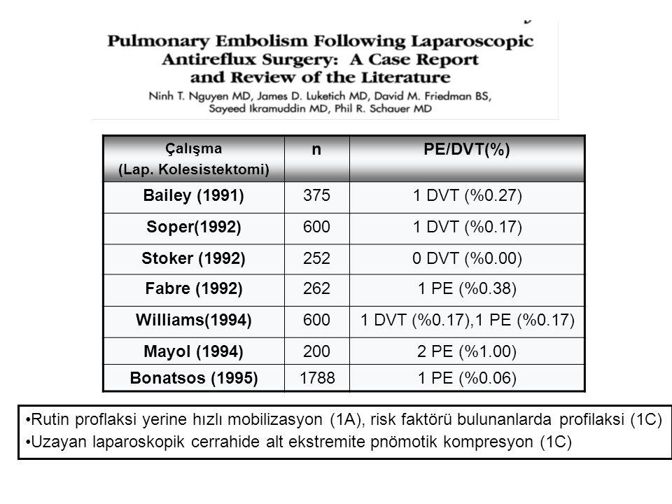 Uzayan laparoskopik cerrahide alt ekstremite pnömotik kompresyon (1C)