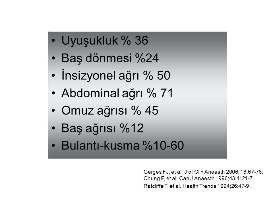 Uyuşukluk % 36 Baş dönmesi %24 İnsizyonel ağrı % 50