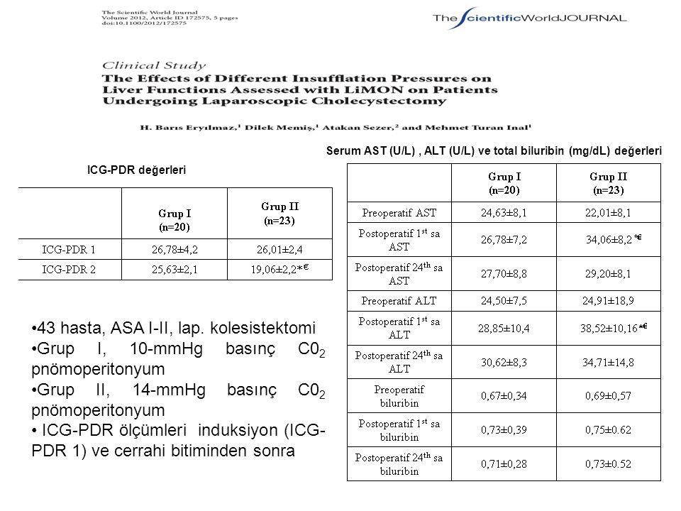 43 hasta, ASA I-II, lap. kolesistektomi