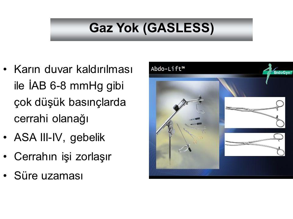 Gaz Yok (GASLESS) Karın duvar kaldırılması ile İAB 6-8 mmHg gibi çok düşük basınçlarda cerrahi olanağı.
