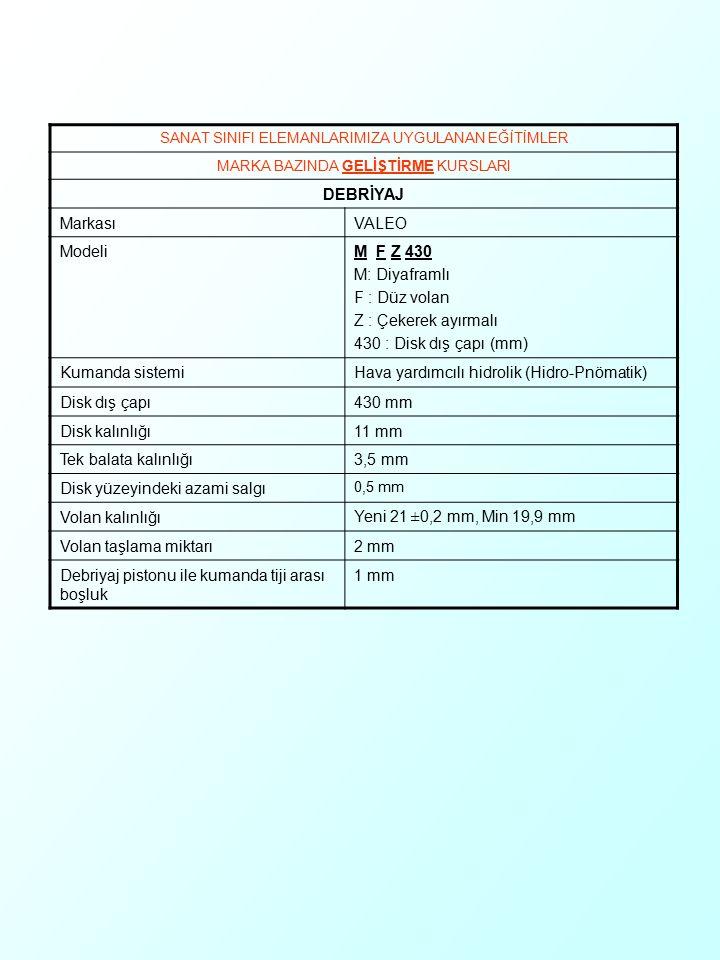 Hava yardımcılı hidrolik (Hidro-Pnömatik) Disk dış çapı 430 mm