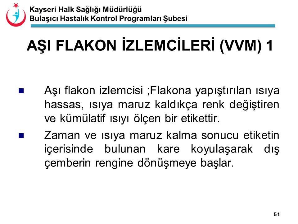 AŞI FLAKON İZLEMCİLERİ (VVM) 1