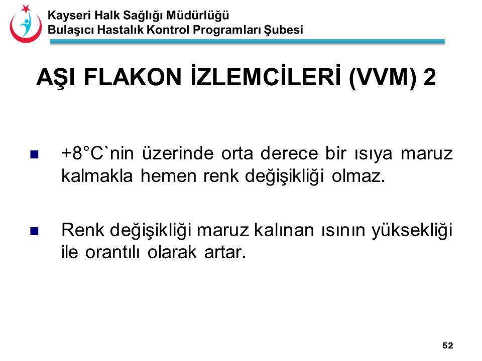 AŞI FLAKON İZLEMCİLERİ (VVM) 2