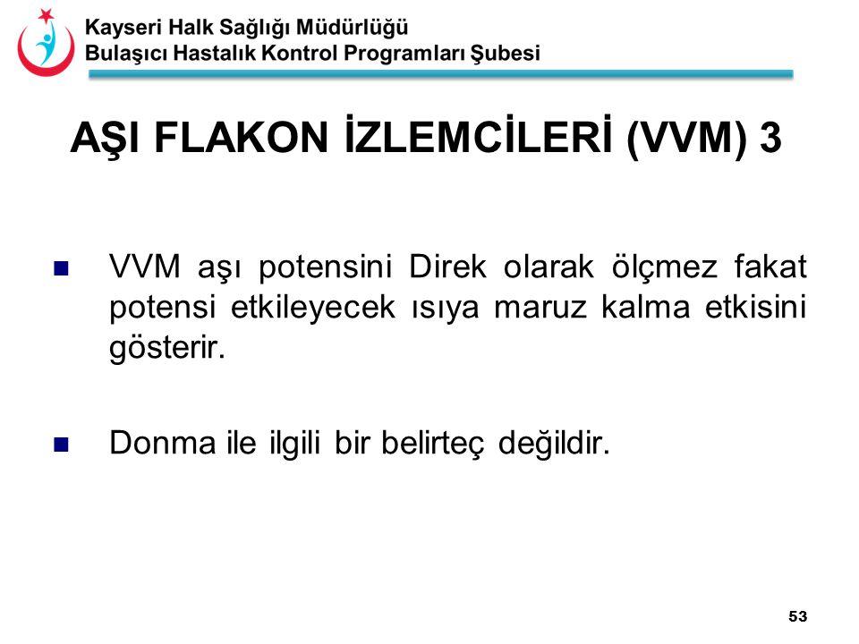 AŞI FLAKON İZLEMCİLERİ (VVM) 3