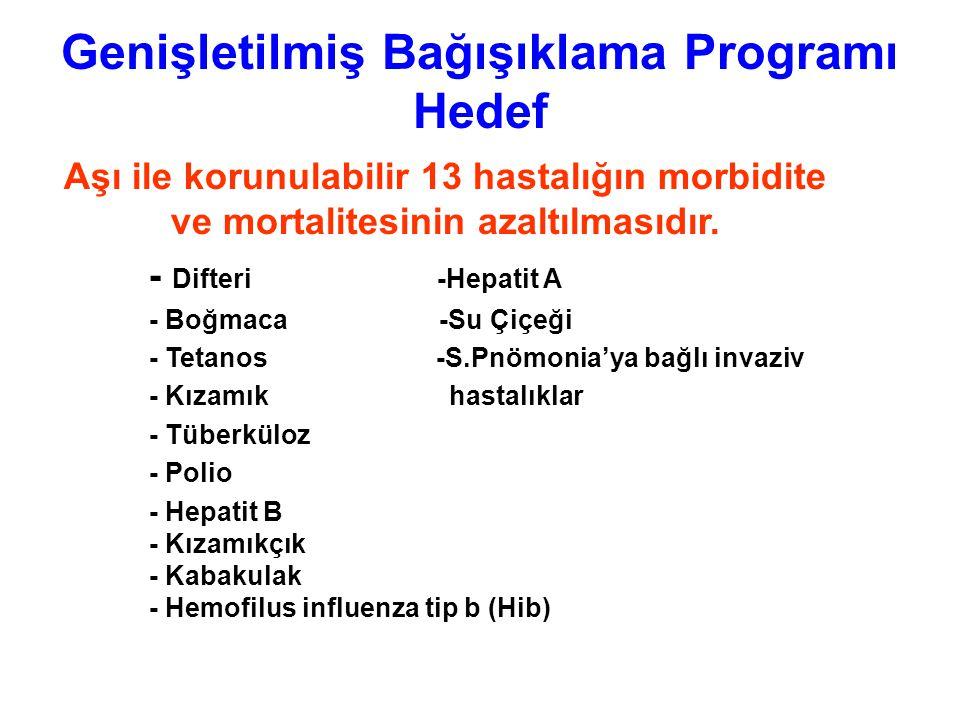 Genişletilmiş Bağışıklama Programı Hedef
