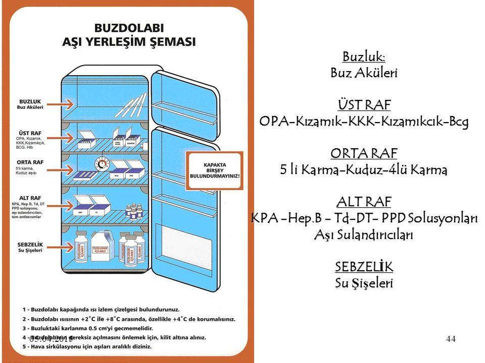 OPA-Kızamık-KKK-Kızamıkcık-Bcg ORTA RAF 5 li Karma-Kuduz-4lü Karma