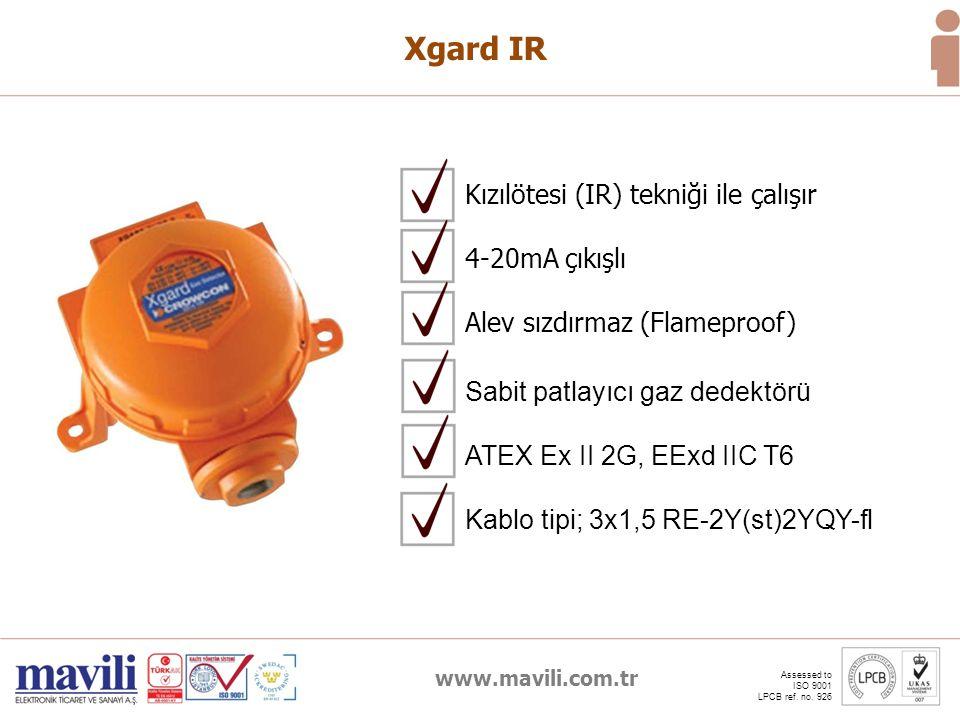 Xgard IR Kızılötesi (IR) tekniği ile çalışır 4-20mA çıkışlı