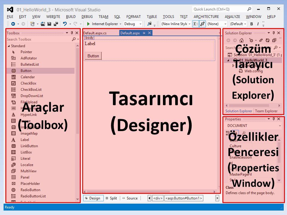 Tasarımcı (Designer) Araçlar (Toolbox)