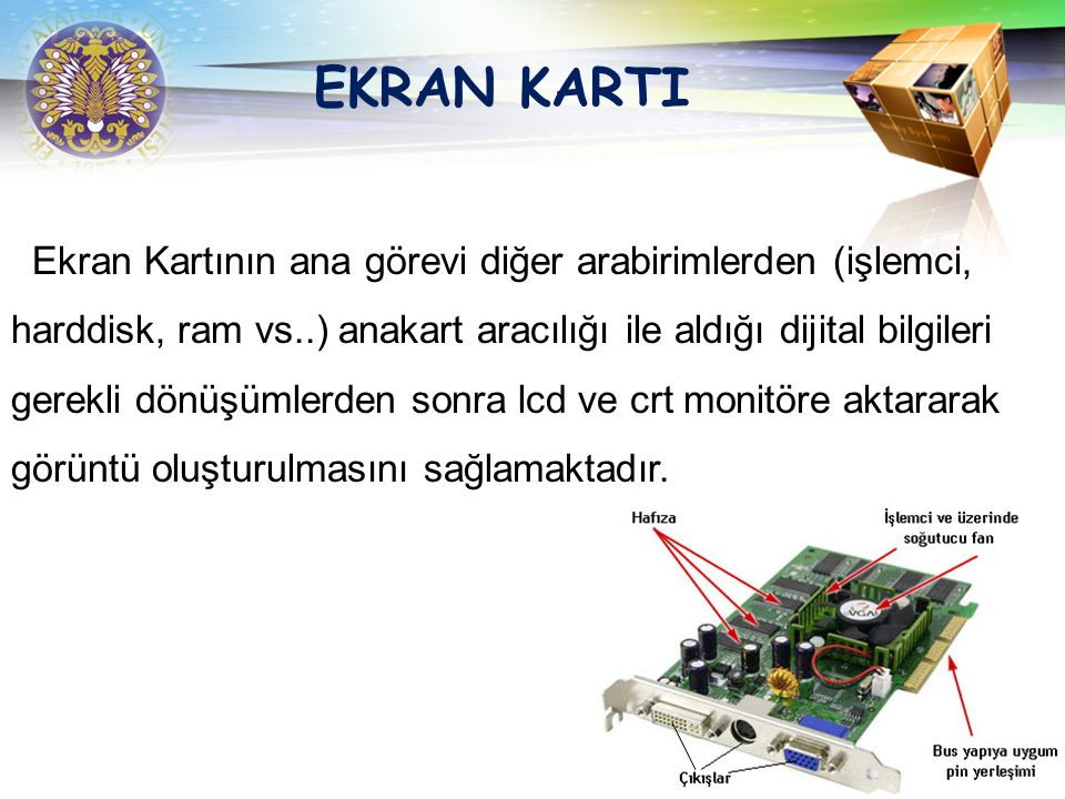 EKRAN KARTI Ekran Kartının ana görevi diğer arabirimlerden (işlemci,