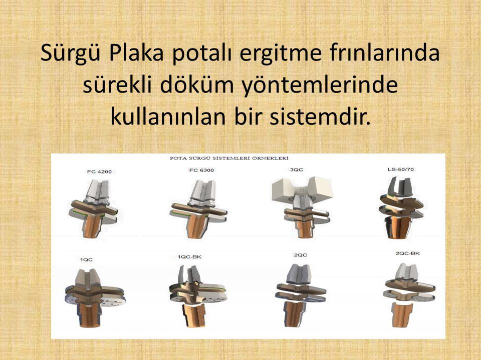 Sürgü Plaka potalı ergitme frınlarında sürekli döküm yöntemlerinde kullanınlan bir sistemdir.
