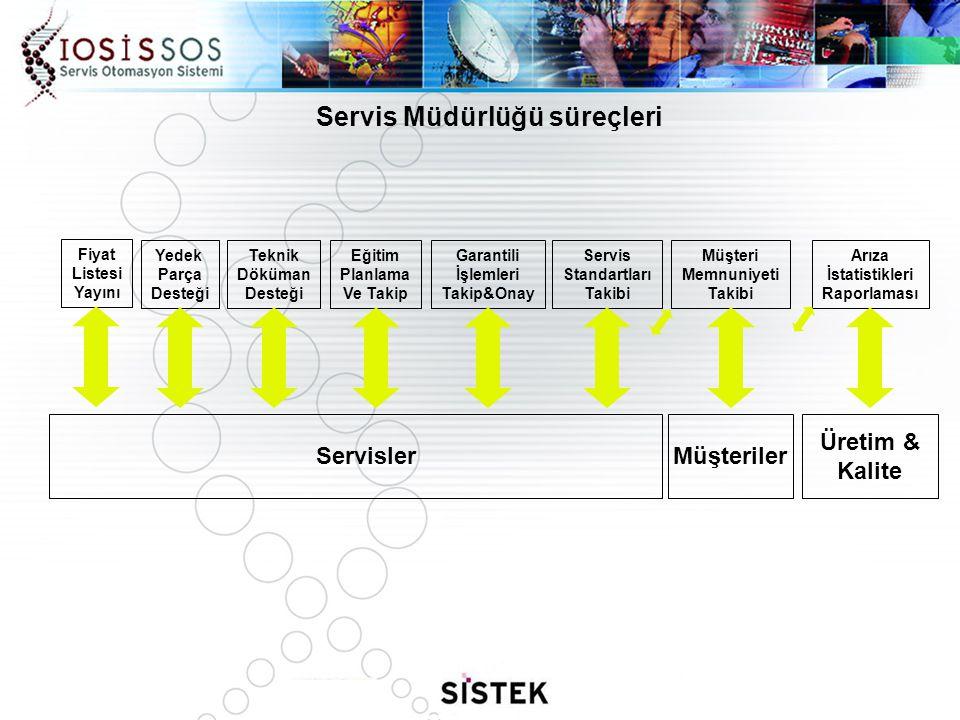 Servis Müdürlüğü süreçleri