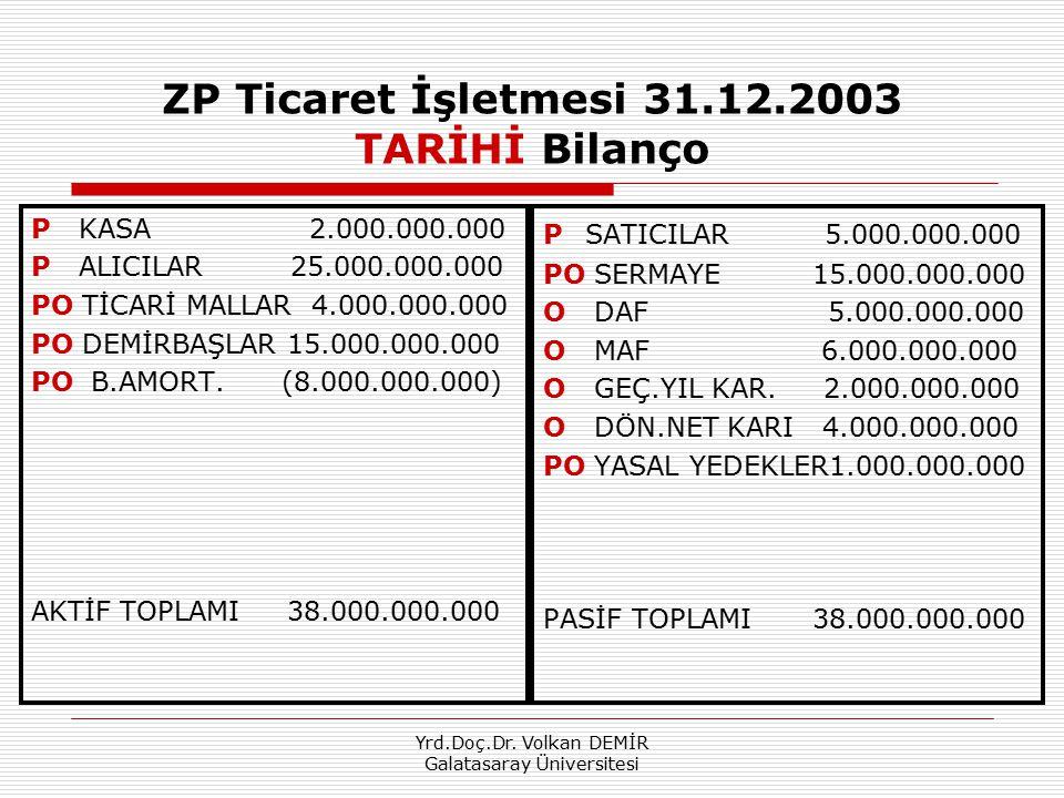 ZP Ticaret İşletmesi 31.12.2003 TARİHİ Bilanço