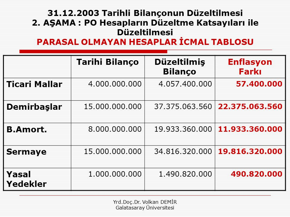 Yrd.Doç.Dr. Volkan DEMİR Galatasaray Üniversitesi