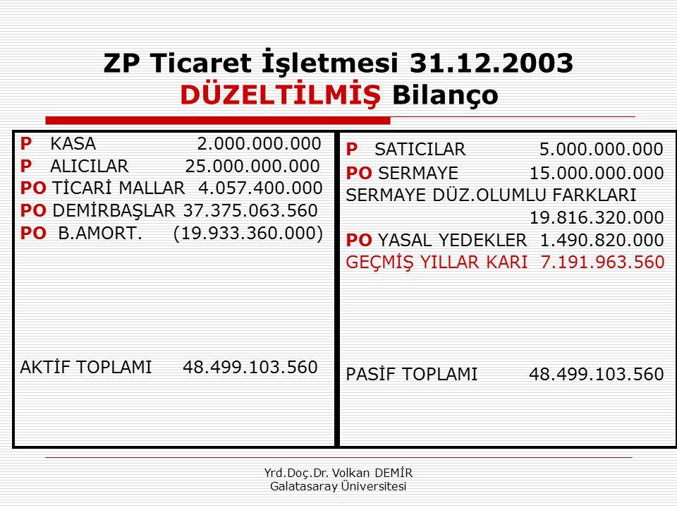 ZP Ticaret İşletmesi 31.12.2003 DÜZELTİLMİŞ Bilanço