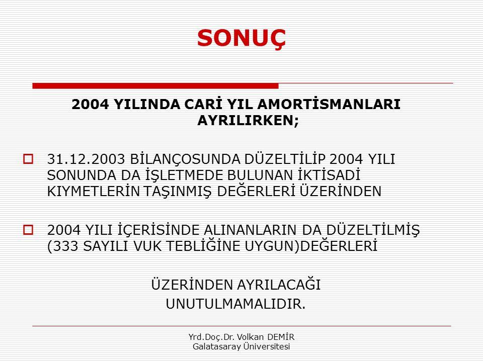 2004 YILINDA CARİ YIL AMORTİSMANLARI AYRILIRKEN;