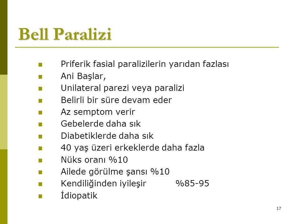 Bell Paralizi Priferik fasial paralizilerin yarıdan fazlası