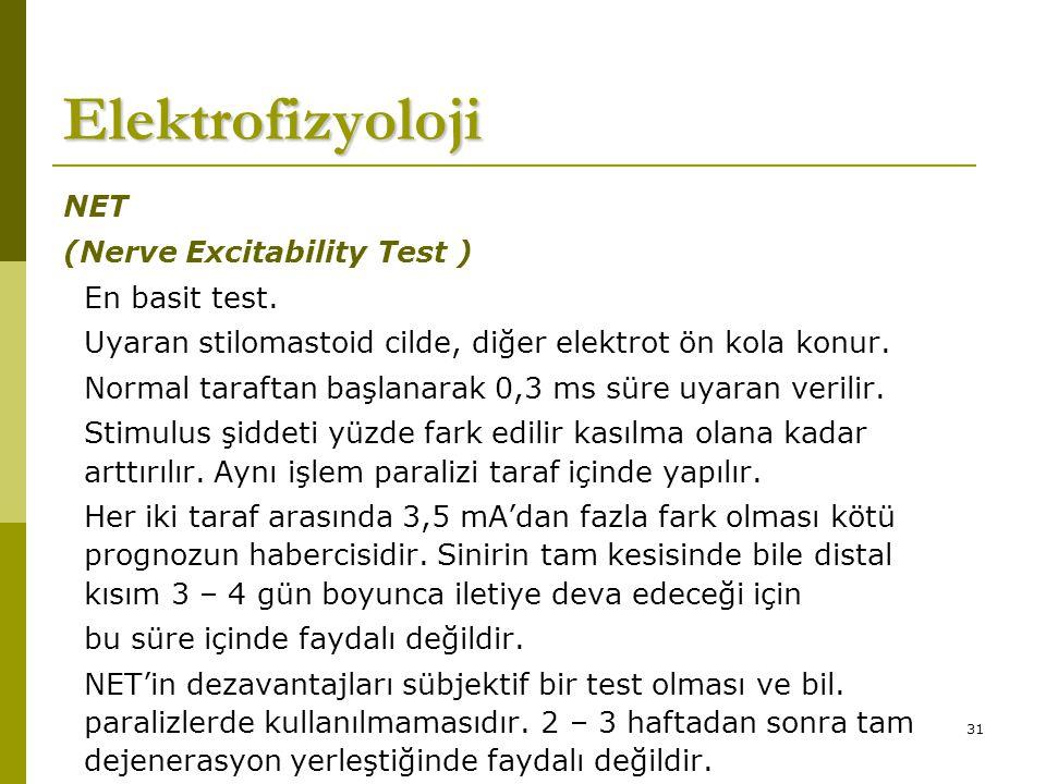 Elektrofizyoloji NET (Nerve Excitability Test ) En basit test.