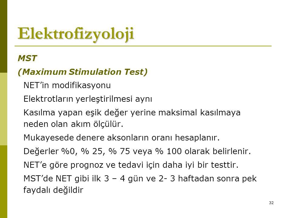 Elektrofizyoloji MST (Maximum Stimulation Test) NET'in modifikasyonu