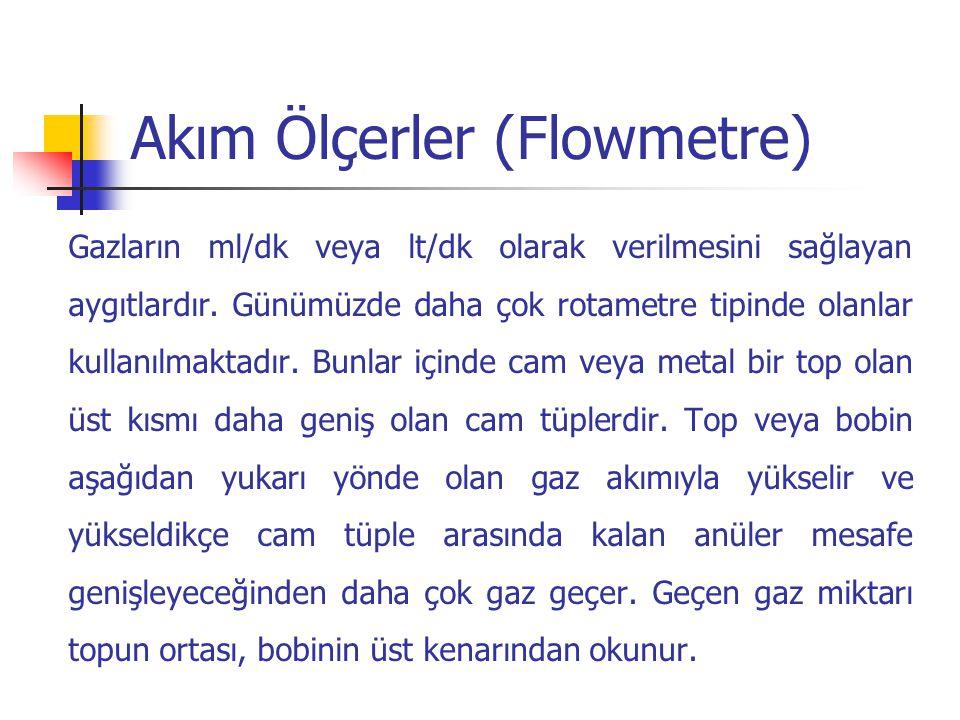 Akım Ölçerler (Flowmetre)