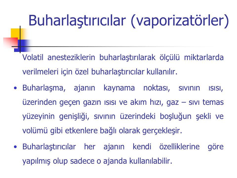 Buharlaştırıcılar (vaporizatörler)