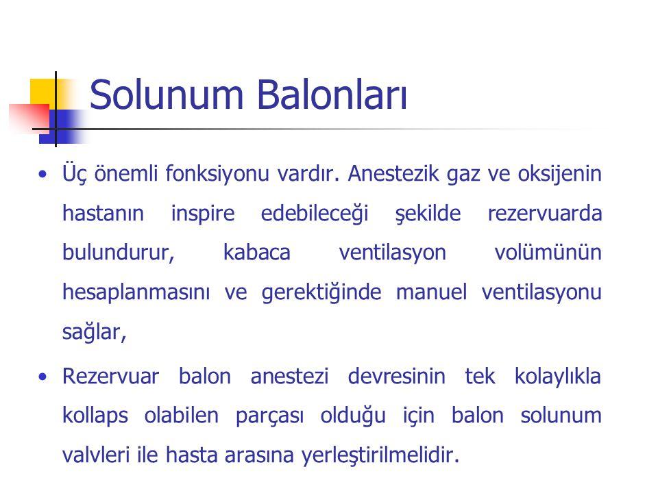 Solunum Balonları
