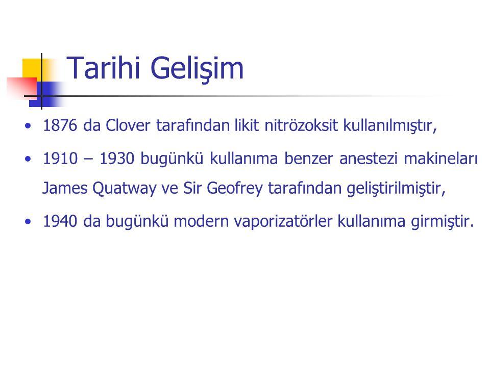 Tarihi Gelişim 1876 da Clover tarafından likit nitrözoksit kullanılmıştır,