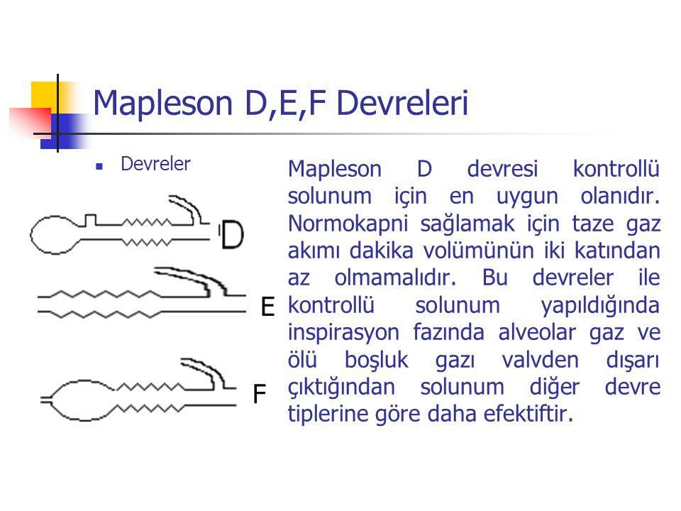 Mapleson D,E,F Devreleri