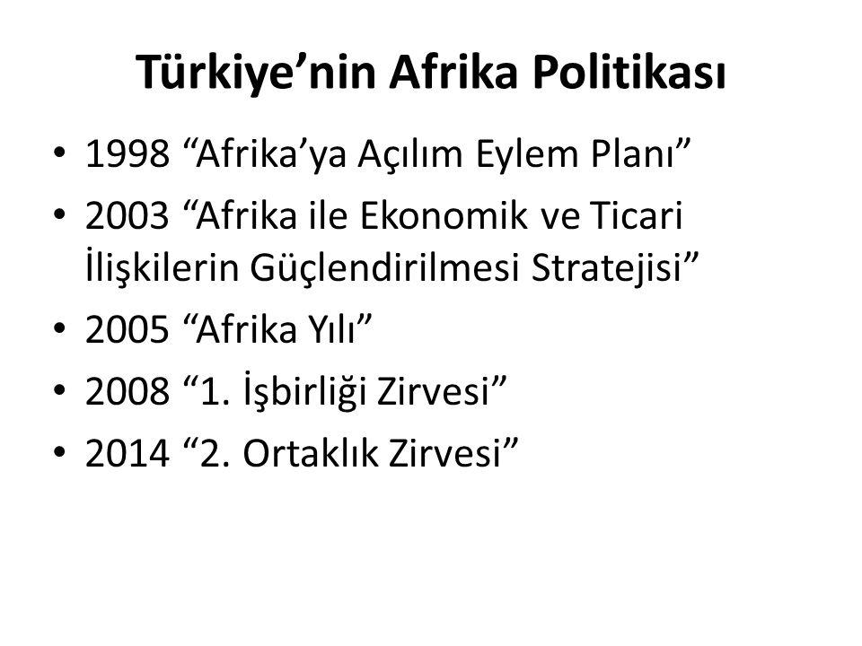 Türkiye'nin Afrika Politikası