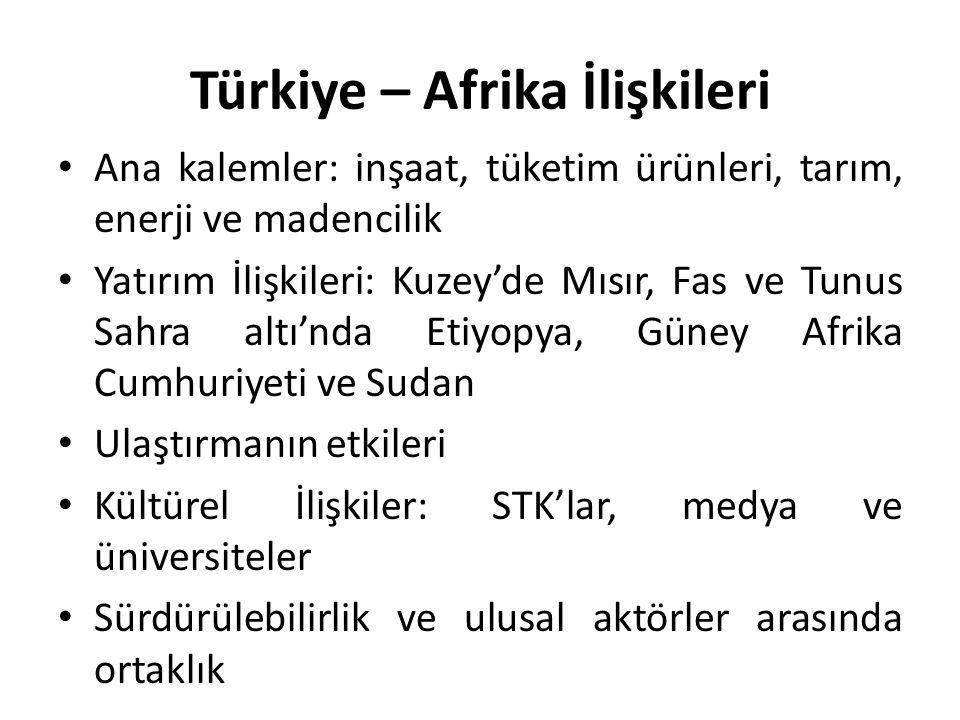 Türkiye – Afrika İlişkileri