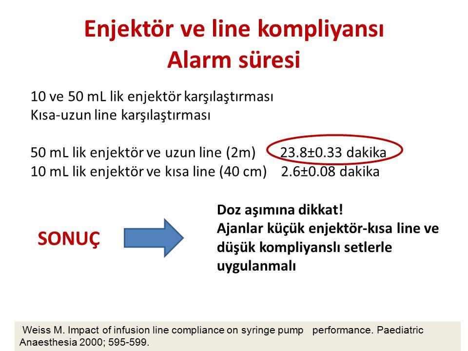 Enjektör ve line kompliyansı Alarm süresi