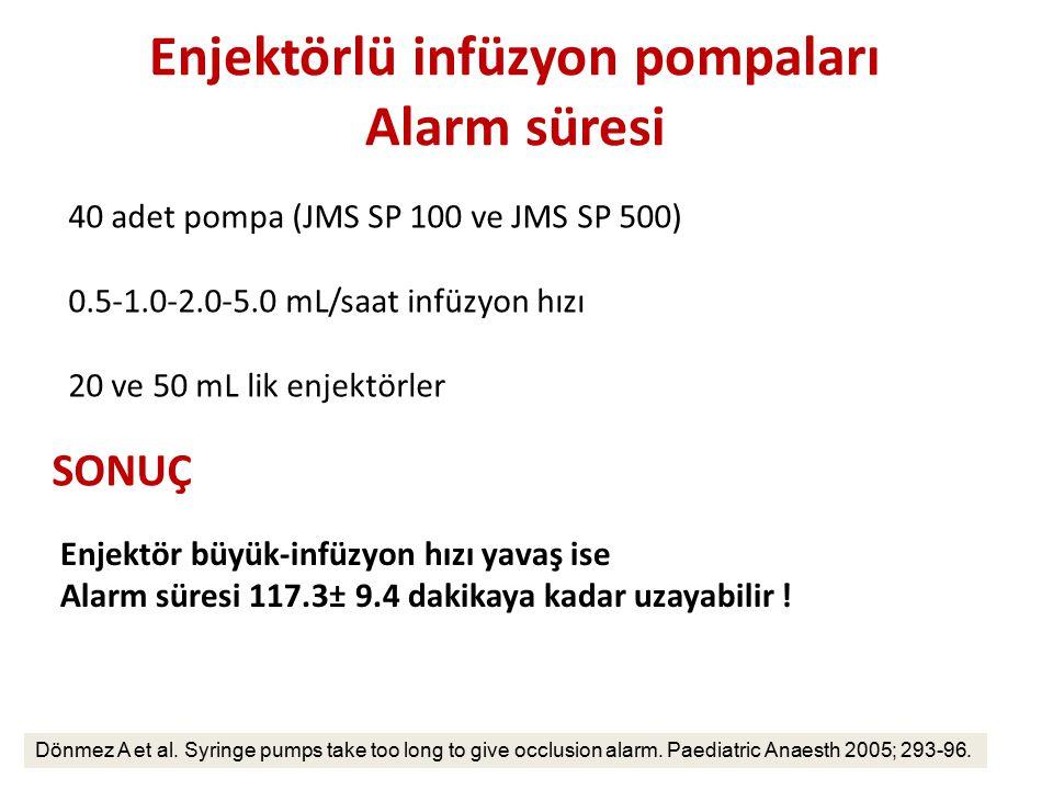 Enjektörlü infüzyon pompaları Alarm süresi