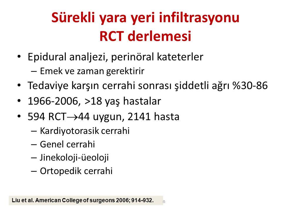 Sürekli yara yeri infiltrasyonu RCT derlemesi