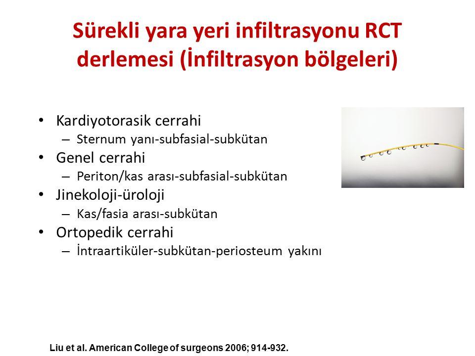 Sürekli yara yeri infiltrasyonu RCT derlemesi (İnfiltrasyon bölgeleri)