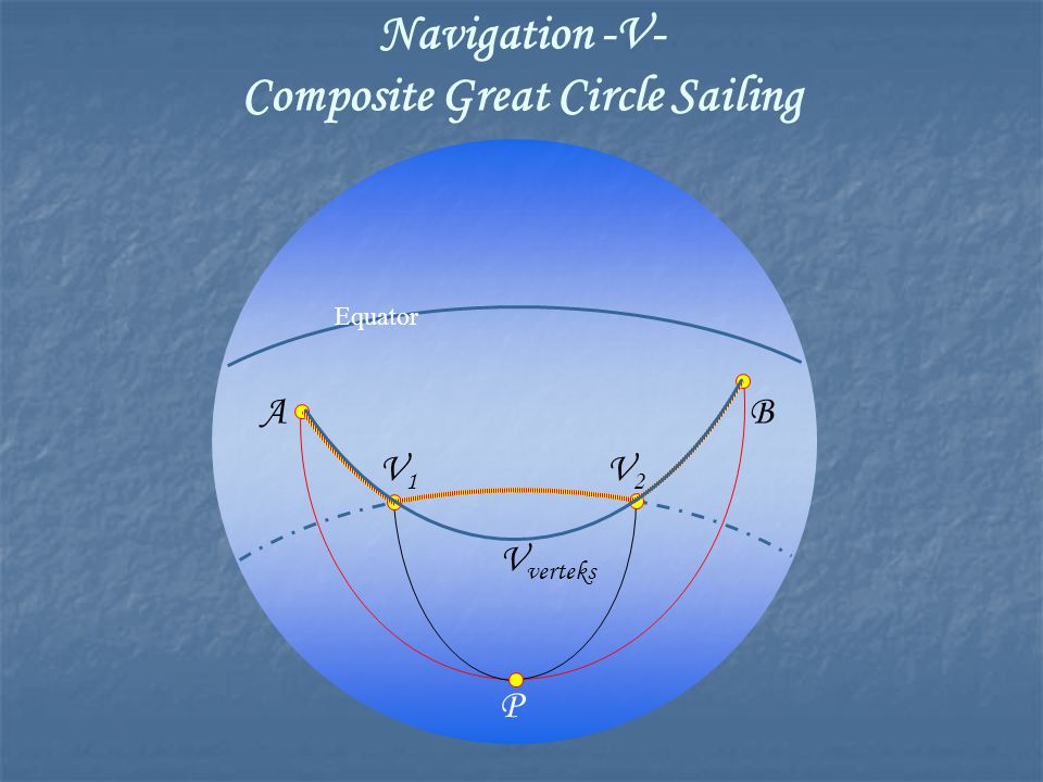 Navigation -V- Composite Great Circle Sailing