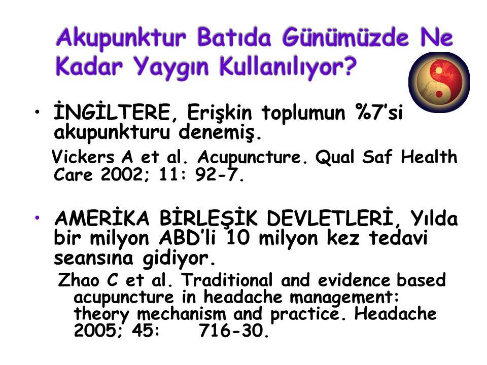 Akupunktur Batıda Günümüzde Ne Kadar Yaygın Kullanılıyor
