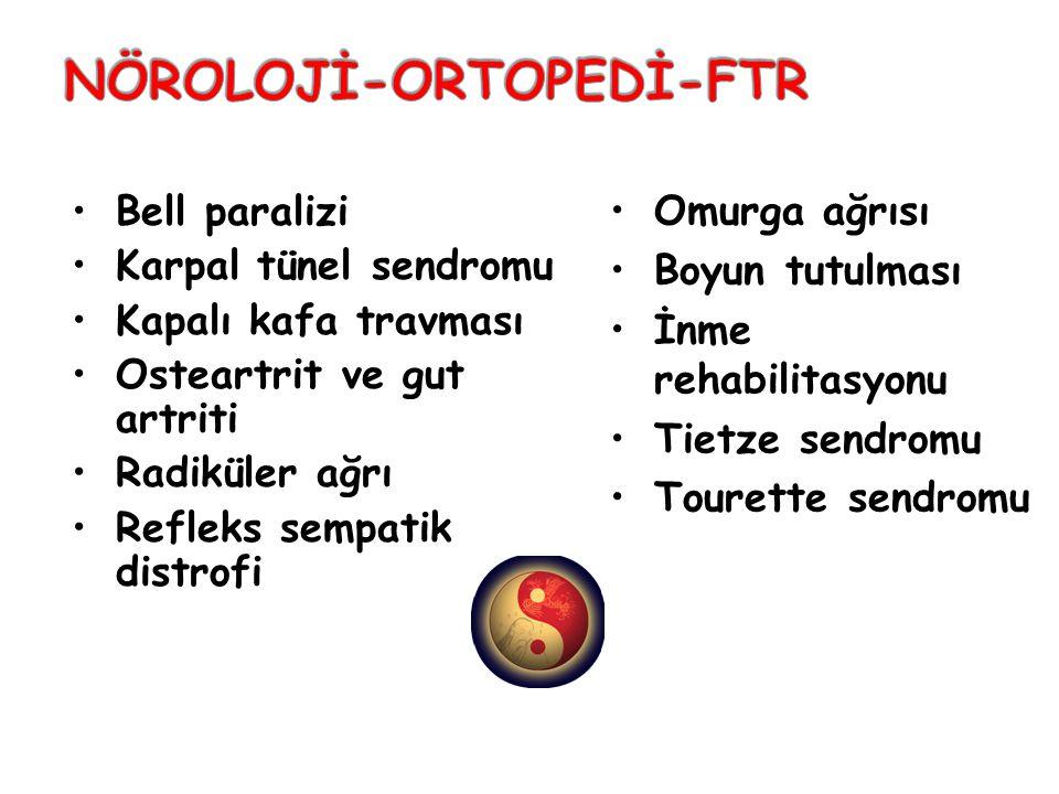 NÖROLOJİ-ORTOPEDİ-FTR
