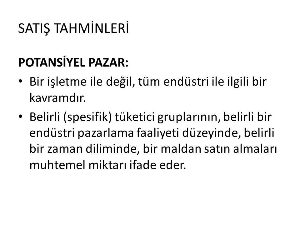SATIŞ TAHMİNLERİ POTANSİYEL PAZAR: