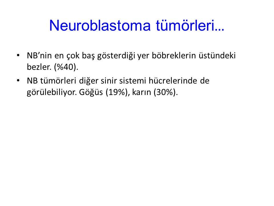 Neuroblastoma tümörleri…