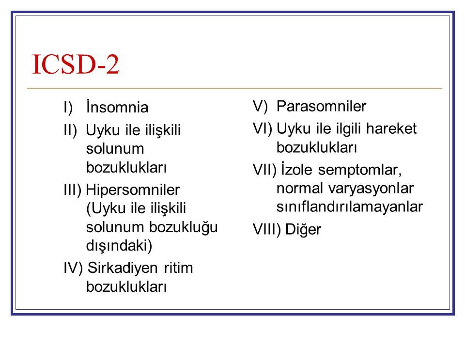 ICSD-2 I) İnsomnia V) Parasomniler