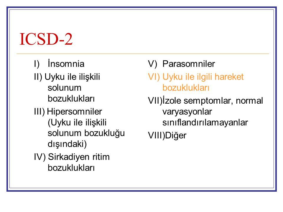 ICSD-2 I) İnsomnia II) Uyku ile ilişkili solunum bozuklukları