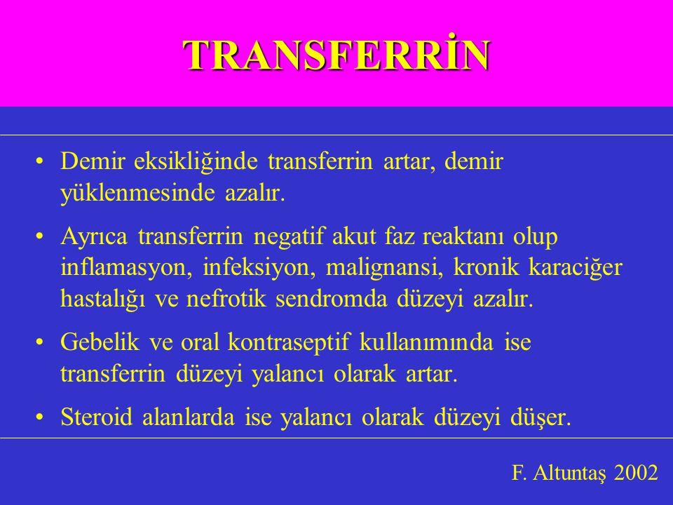 TRANSFERRİN Demir eksikliğinde transferrin artar, demir yüklenmesinde azalır.