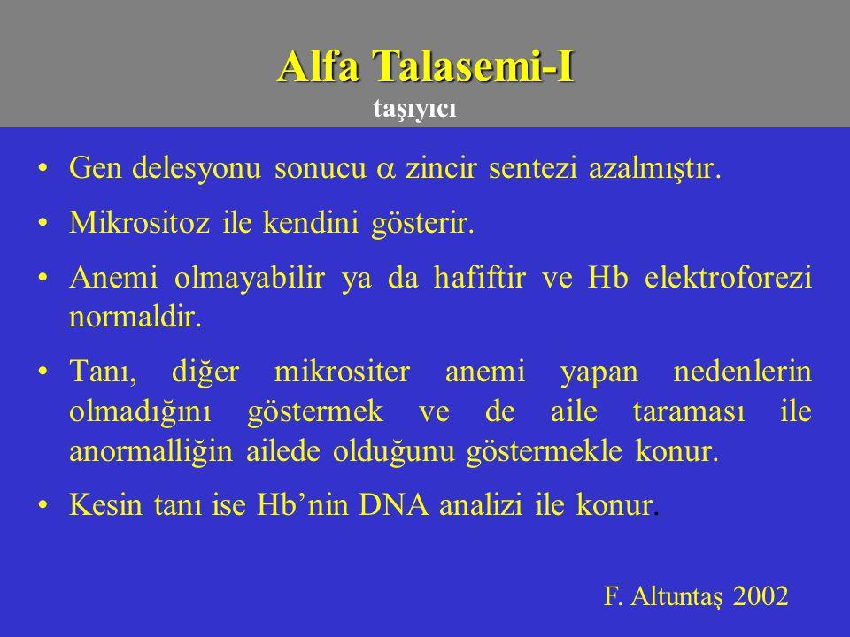 Alfa Talasemi-I Gen delesyonu sonucu  zincir sentezi azalmıştır.