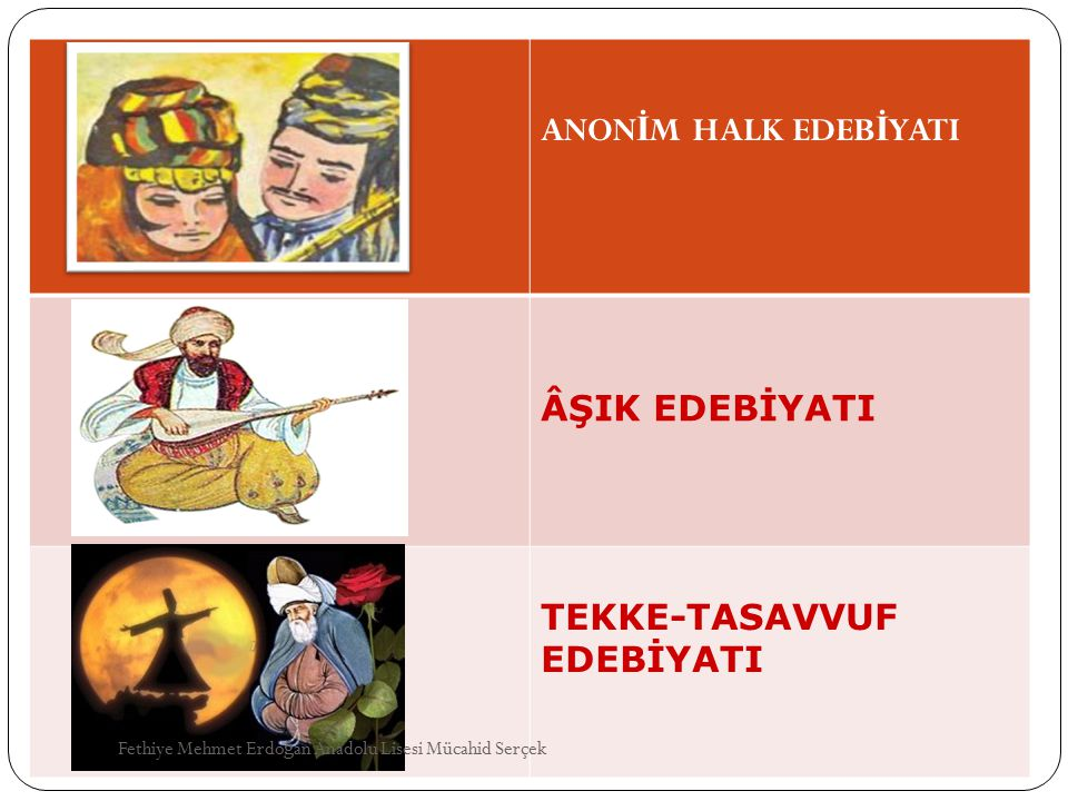 TEKKE-TASAVVUF EDEBİYATI