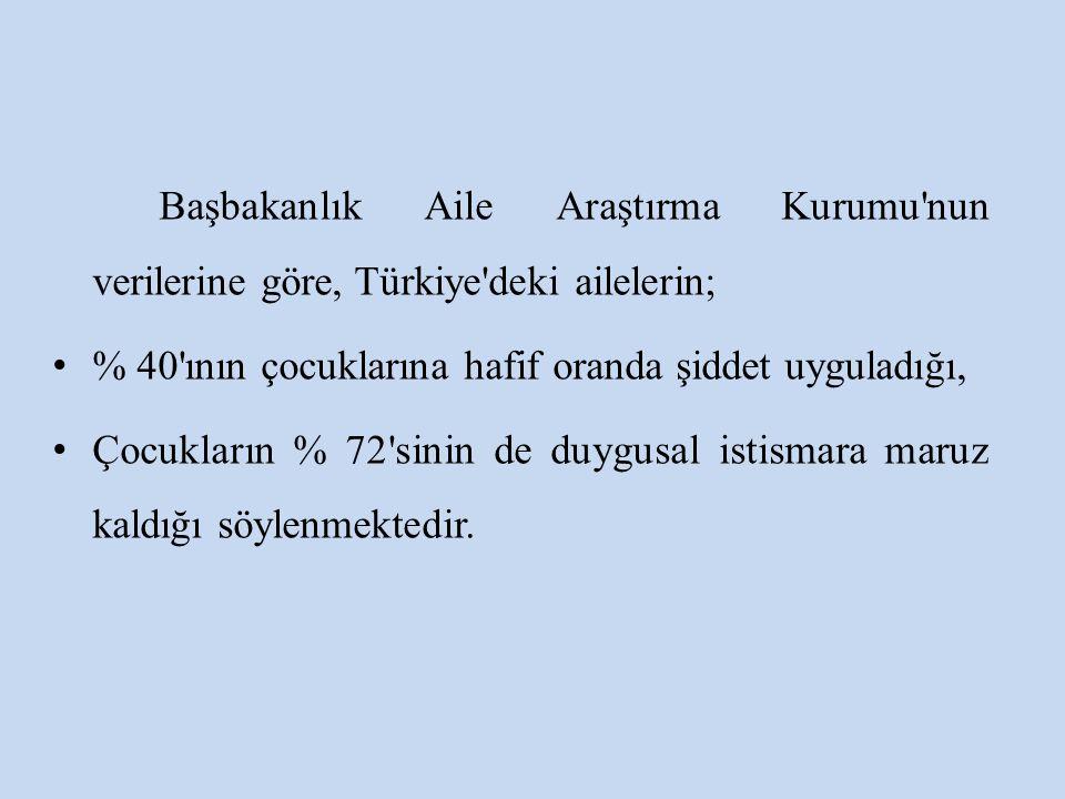 Başbakanlık Aile Araştırma Kurumu nun verilerine göre, Türkiye deki ailelerin;