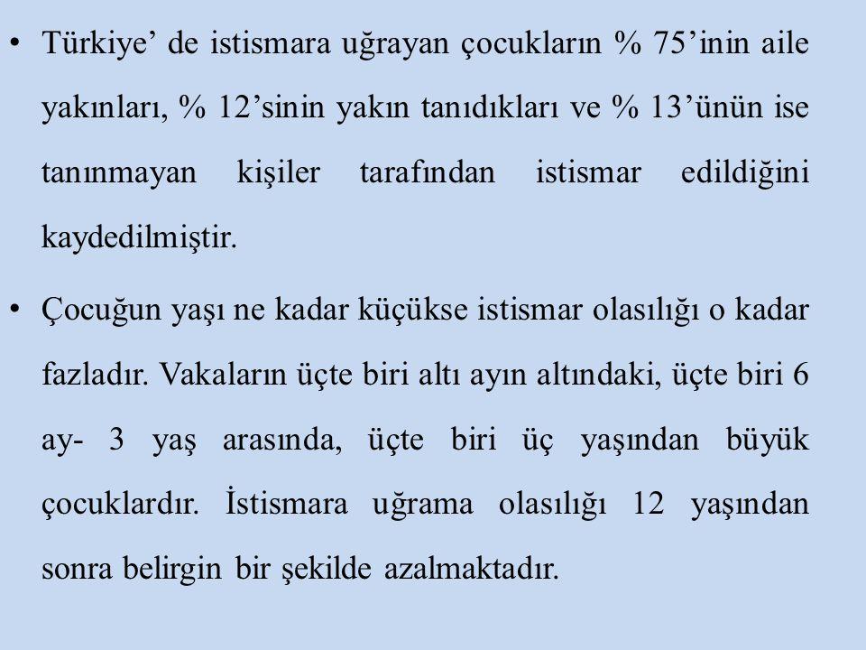 Türkiye' de istismara uğrayan çocukların % 75'inin aile yakınları, % 12'sinin yakın tanıdıkları ve % 13'ünün ise tanınmayan kişiler tarafından istismar edildiğini kaydedilmiştir.