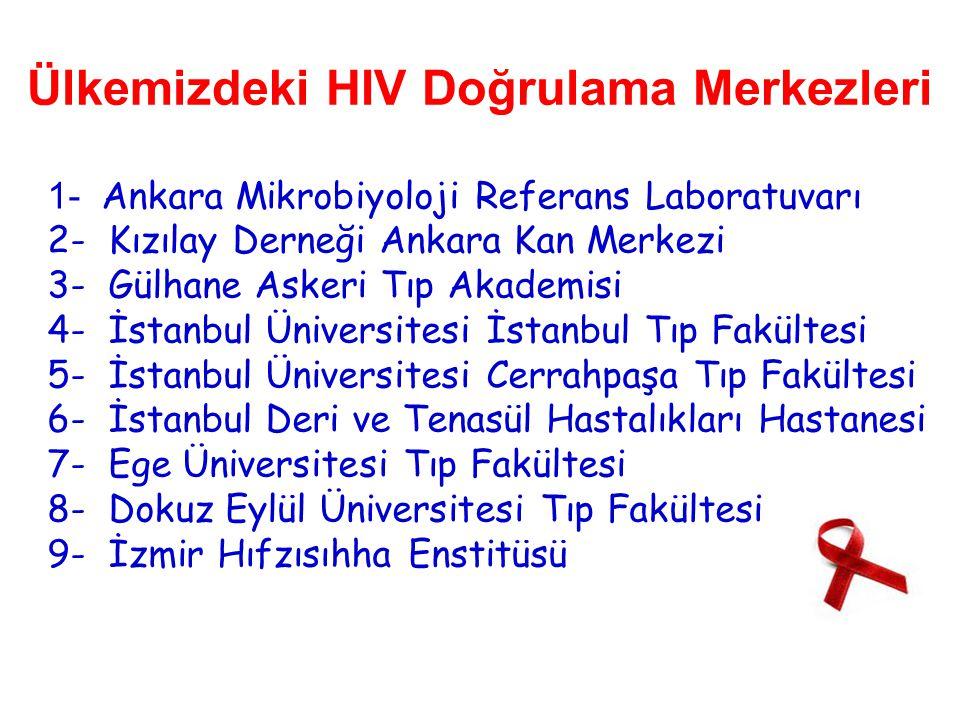 Ülkemizdeki HIV Doğrulama Merkezleri