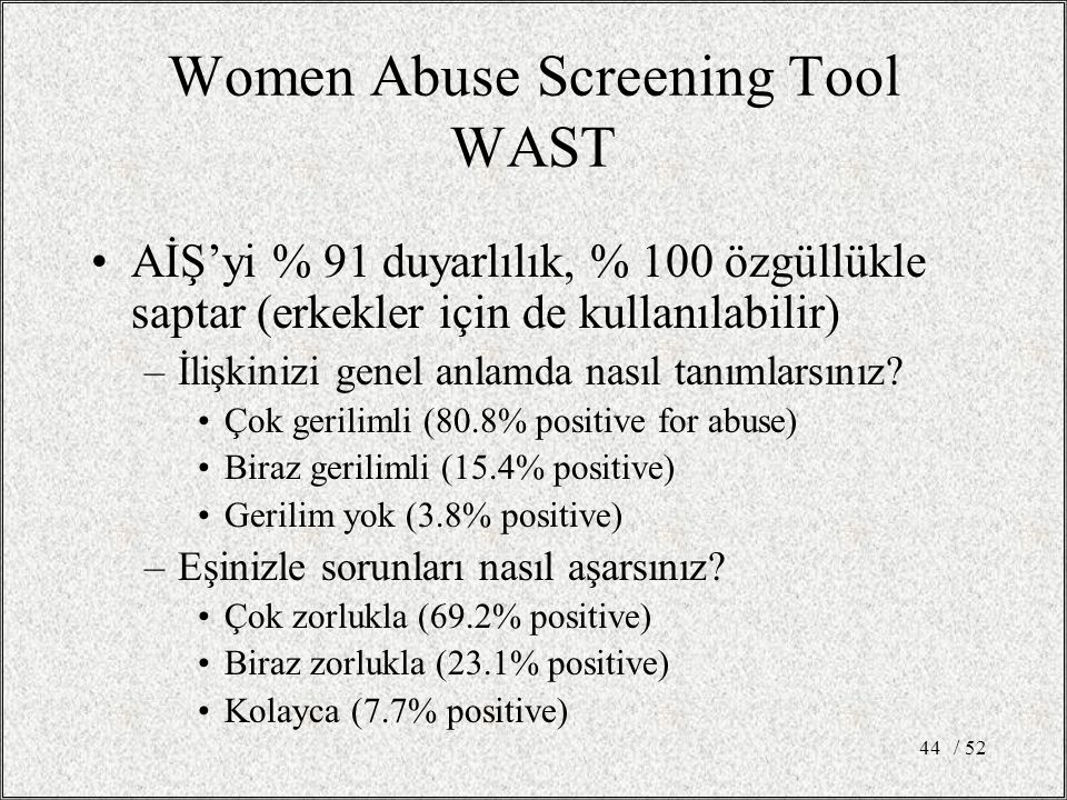 Women Abuse Screening Tool WAST