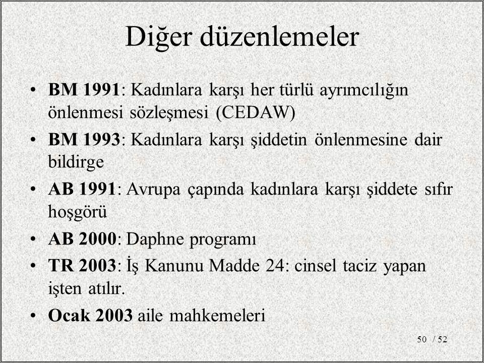 Diğer düzenlemeler BM 1991: Kadınlara karşı her türlü ayrımcılığın önlenmesi sözleşmesi (CEDAW)